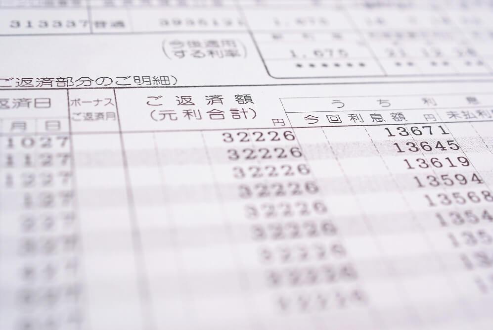 住宅ローンの「ボーナス払い」とは?返済の割合や契約内容の変更について