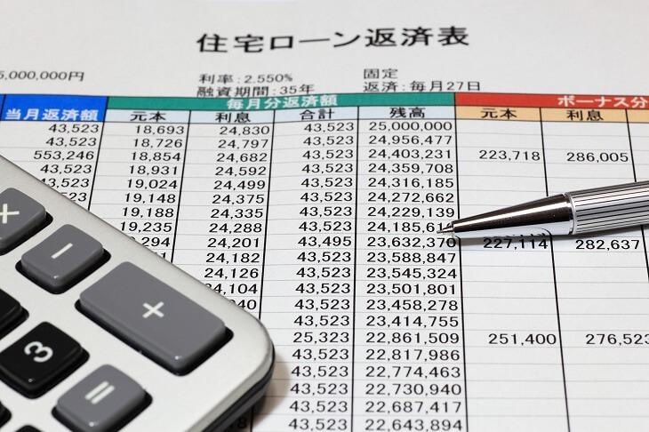 過去の住宅ローン金利推移